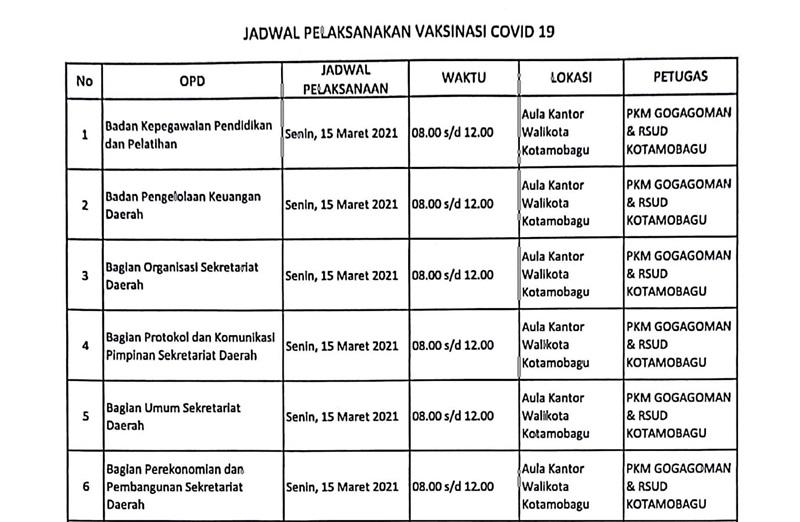 Ini Jadwal dan Tempat Pelaksanaan Vaksinasi Covid-19 untuk ASN dan Wartawan di Kotamobagu