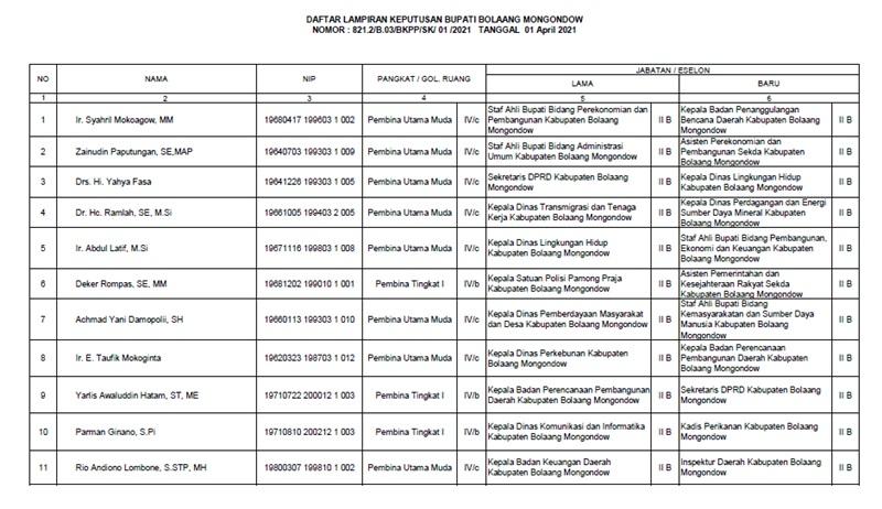 Yasti Lantik Pejabat Struktural di Lingkup Pemkab Bolmong